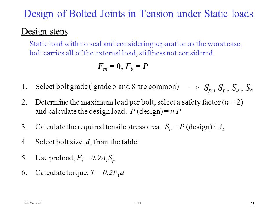 Design of Bolted Joints in Tension under Static loads