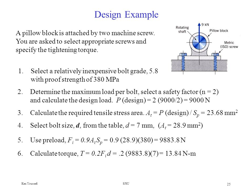 Design Example A pillow block is attached by two machine screw. You are asked to select appropriate screws and specify the tightening torque.