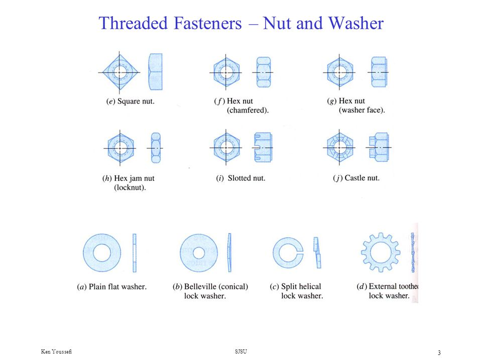 Threaded Fasteners – Nut and Washer