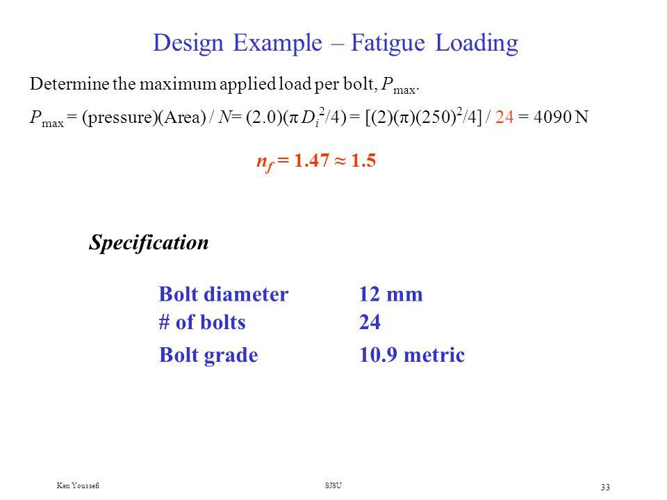 Design Example – Fatigue Loading