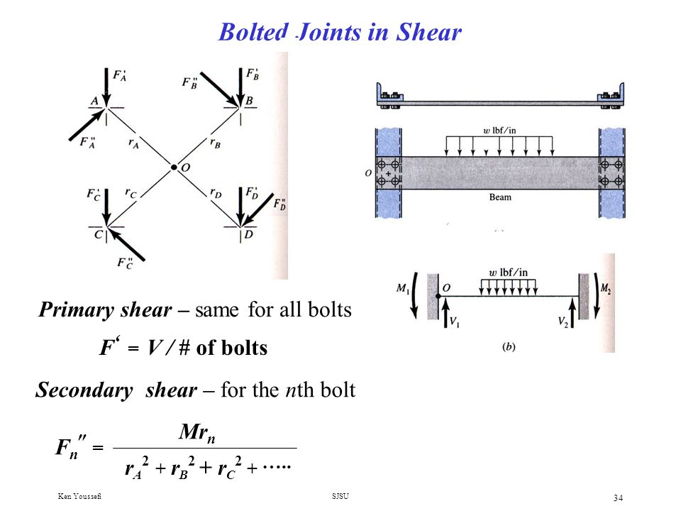 Bolted Joints in Shear Primary shear – same for all bolts
