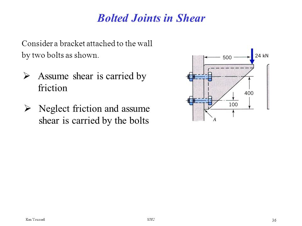 gauge line and pitch line in rivited joints