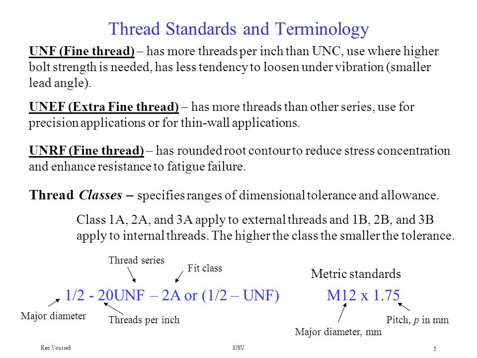 Thread Standards and Terminology