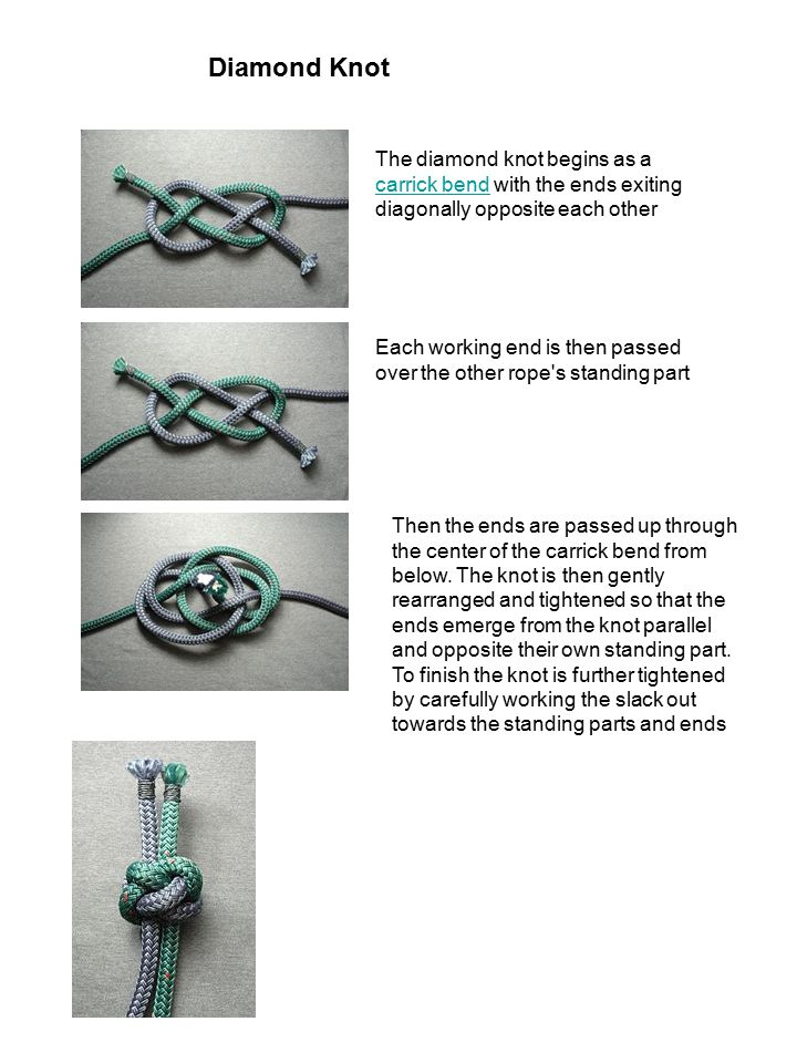 Diamond Knot The diamond knot begins as a carrick bend with the ends exiting diagonally opposite each other.