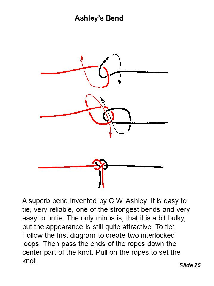 Square knot or abok many people refer to the reef knot as the square 25 ashleys bend a superb bend invented by cw ashley it is easy to tie very ccuart Choice Image