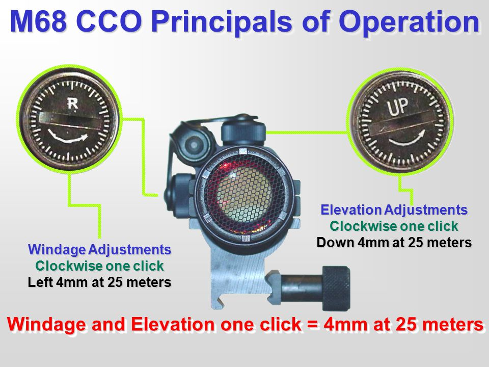M68 CCO Principals of Operation Elevation Adjustments