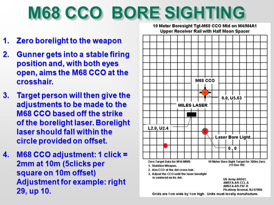 M68 CCO BORE SIGHTING Zero borelight to the weapon