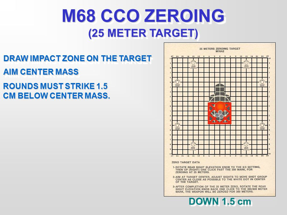 M68 CCO ZEROING (25 METER TARGET)