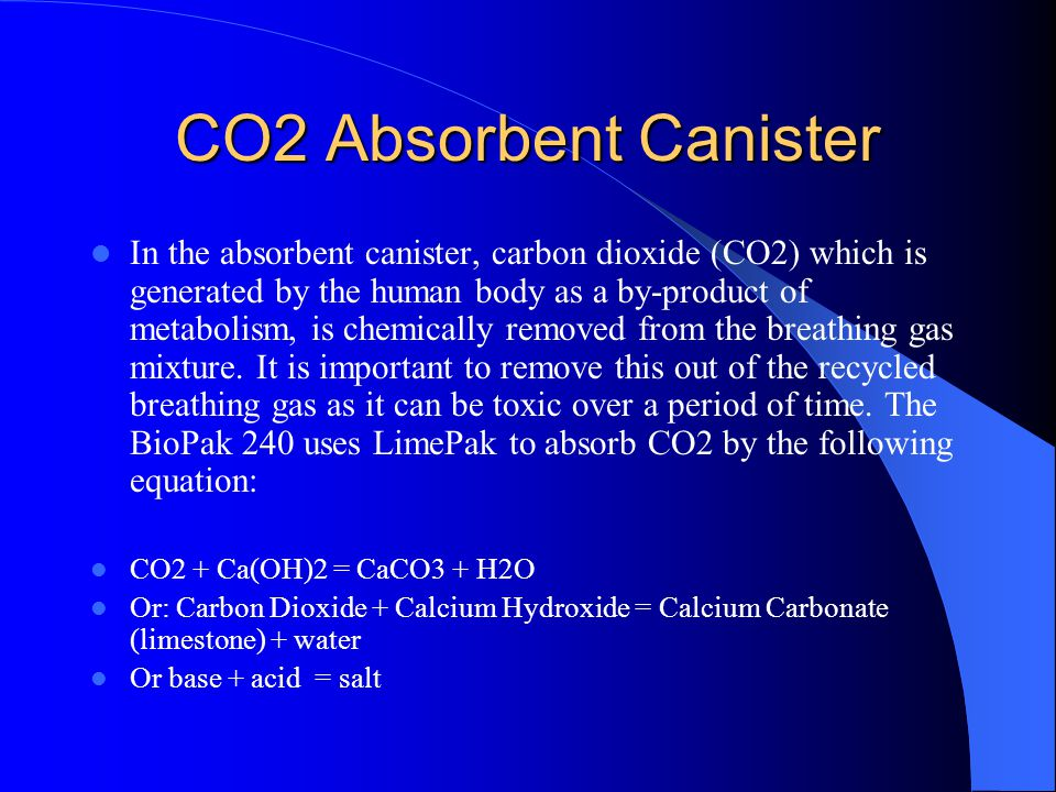 CO2 Absorbent Canister