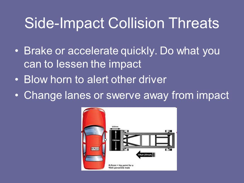 Side-Impact Collision Threats