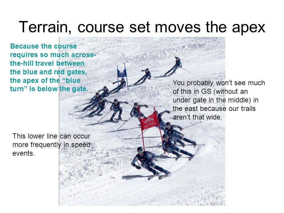 Terrain, course set moves the apex