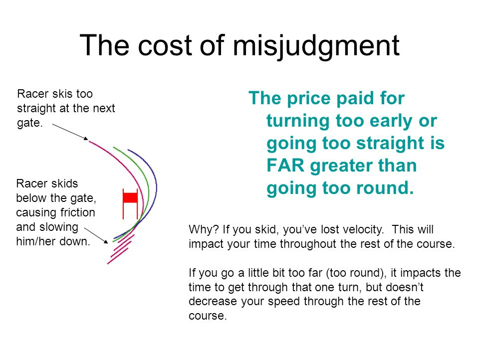 The cost of misjudgment