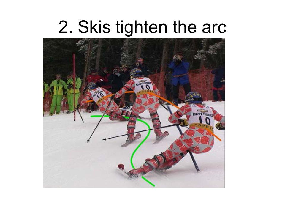 2. Skis tighten the arc