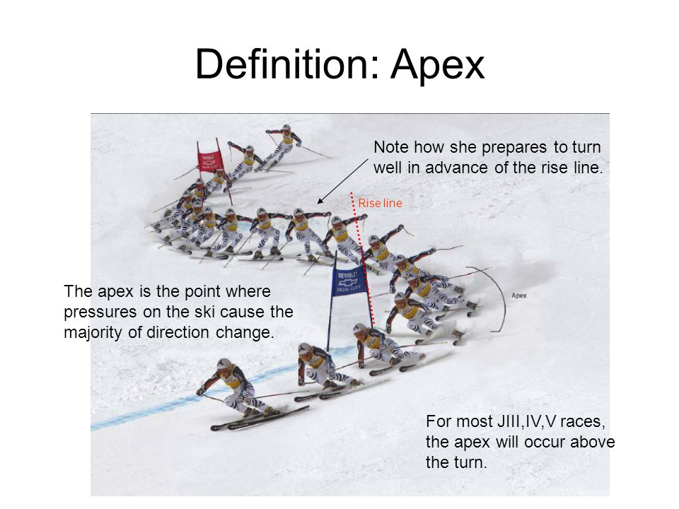 Definition: Apex Note how she prepares to turn well in advance of the rise line. Rise line.