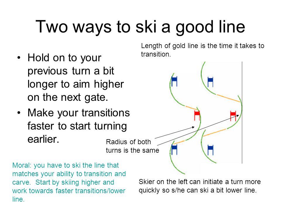 Two ways to ski a good line