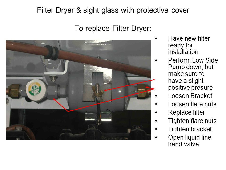 Filter Dryer & sight glass with protective cover To replace Filter Dryer: