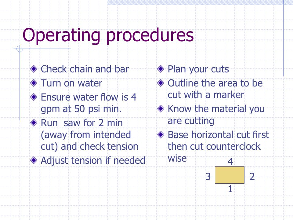 Operating procedures Check chain and bar Turn on water