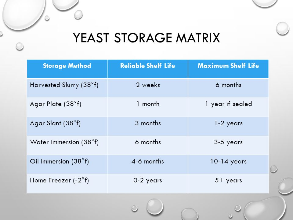 Yeast Storage Matrix Storage Method Reliable Shelf Life