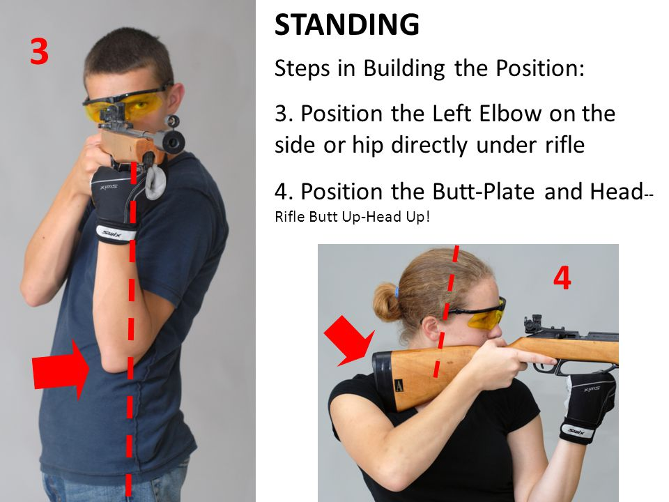 3 4 STANDING Steps in Building the Position:
