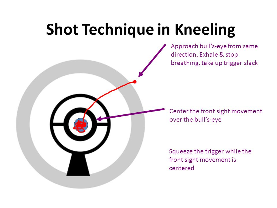 Shot Technique in Kneeling