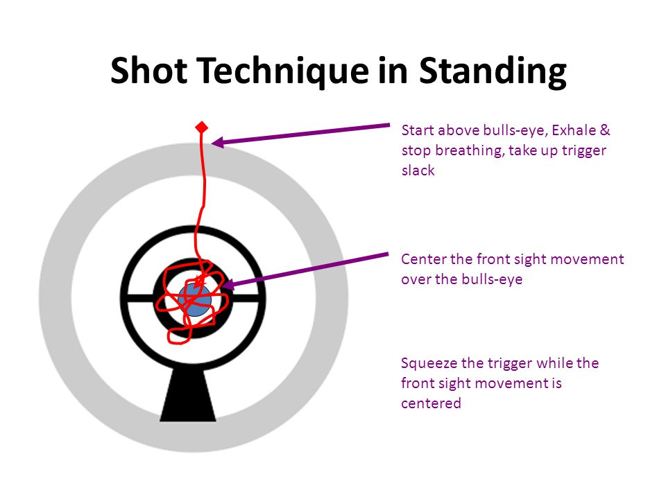 Shot Technique in Standing