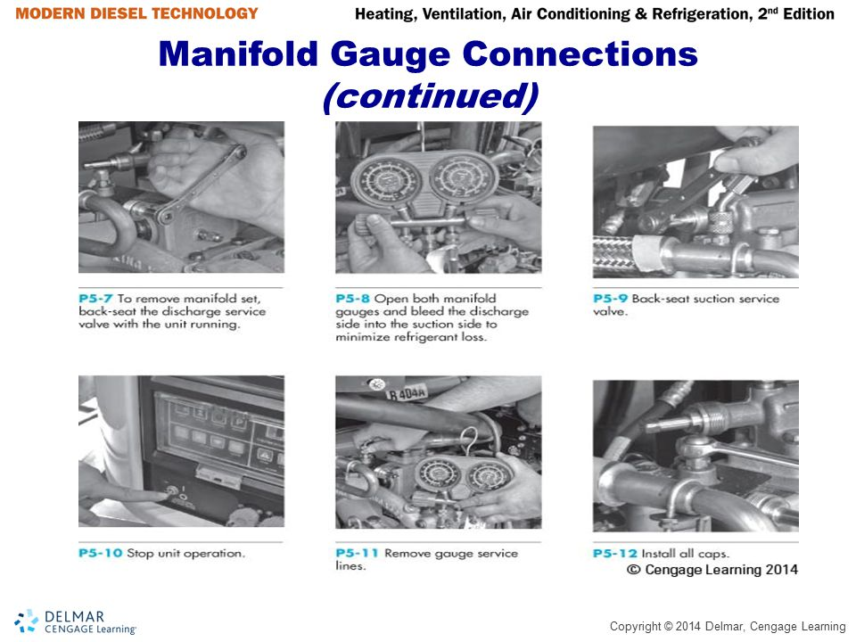 Manifold Gauge Connections (continued)