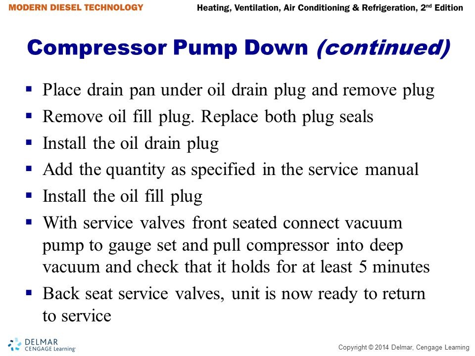 Compressor Pump Down (continued)