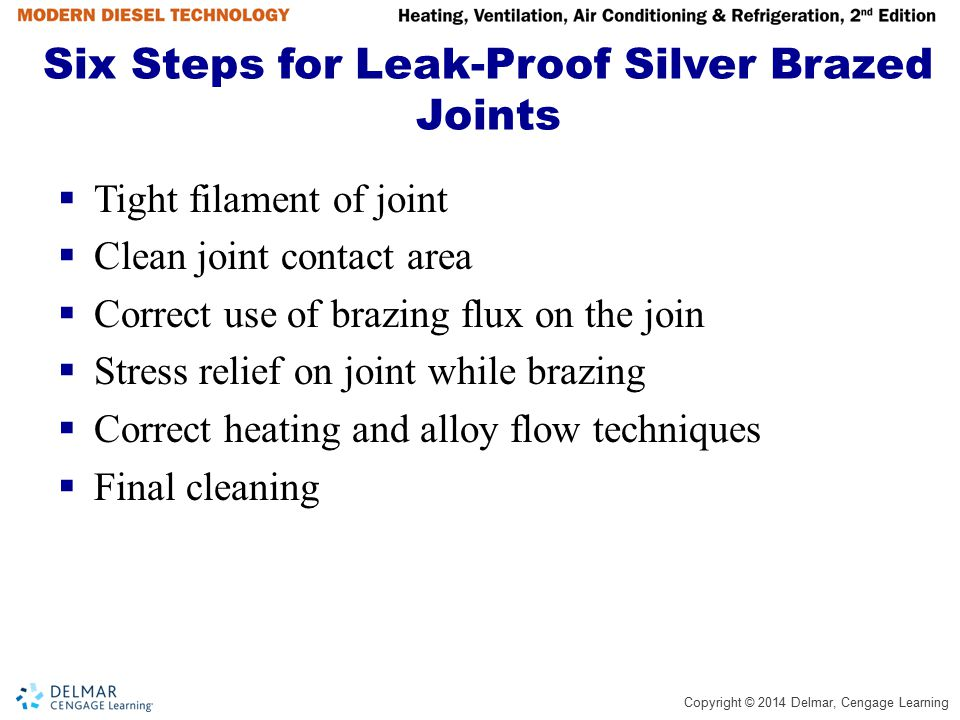 Six Steps for Leak-Proof Silver Brazed Joints
