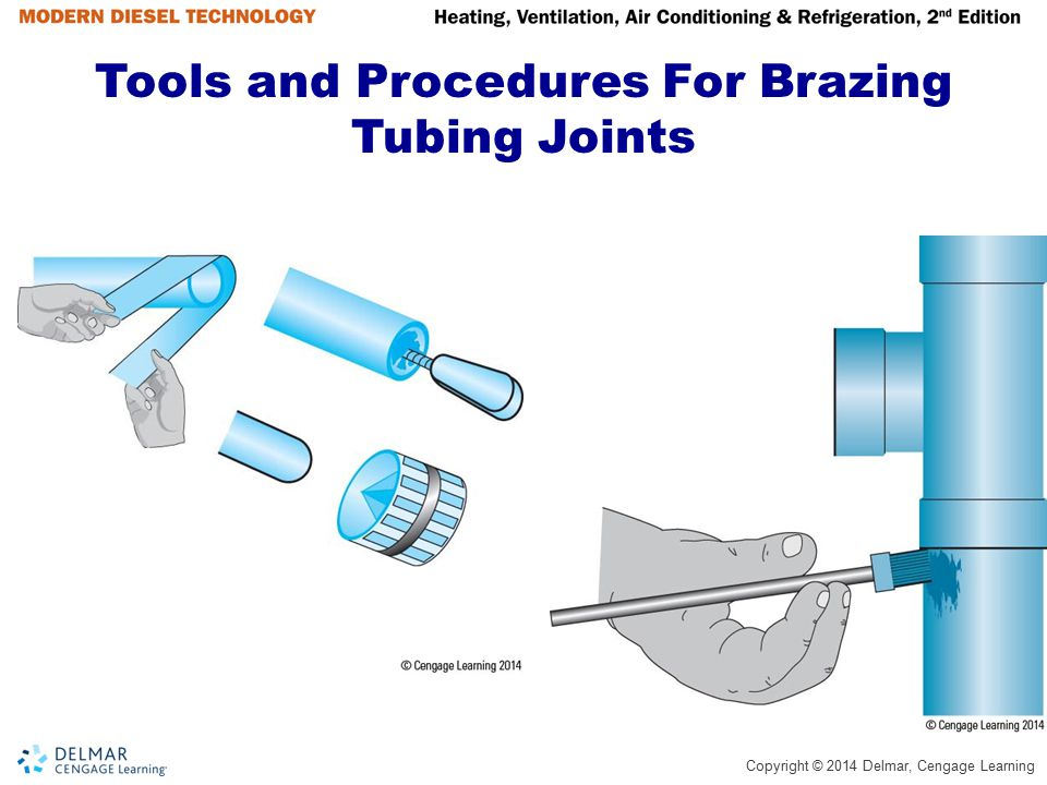 Tools and Procedures For Brazing Tubing Joints