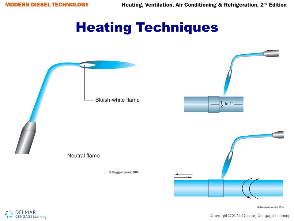 Heating Techniques