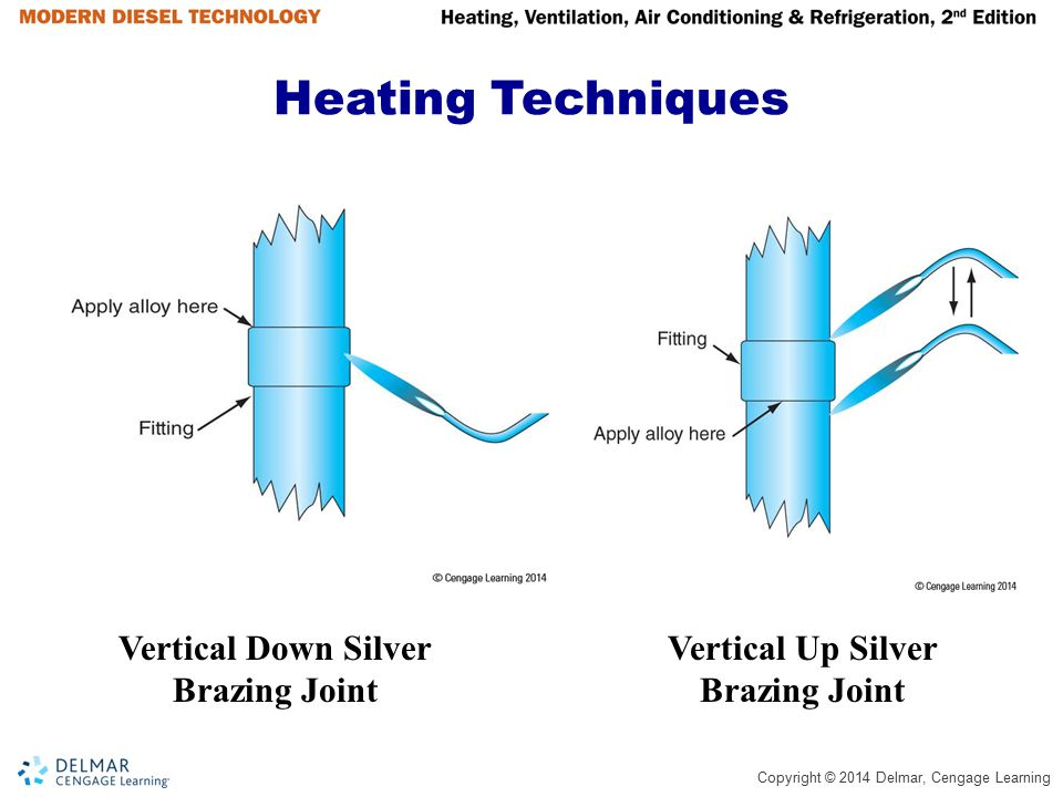 Heating Techniques Vertical Down Silver Brazing Joint