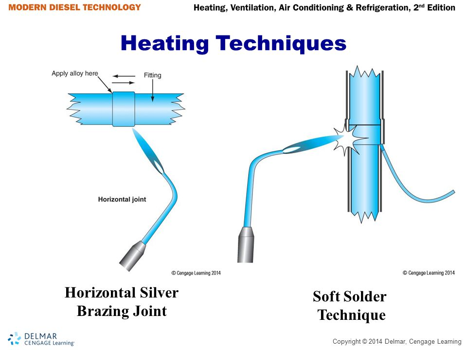 Heating Techniques Horizontal Silver Soft Solder Brazing Joint