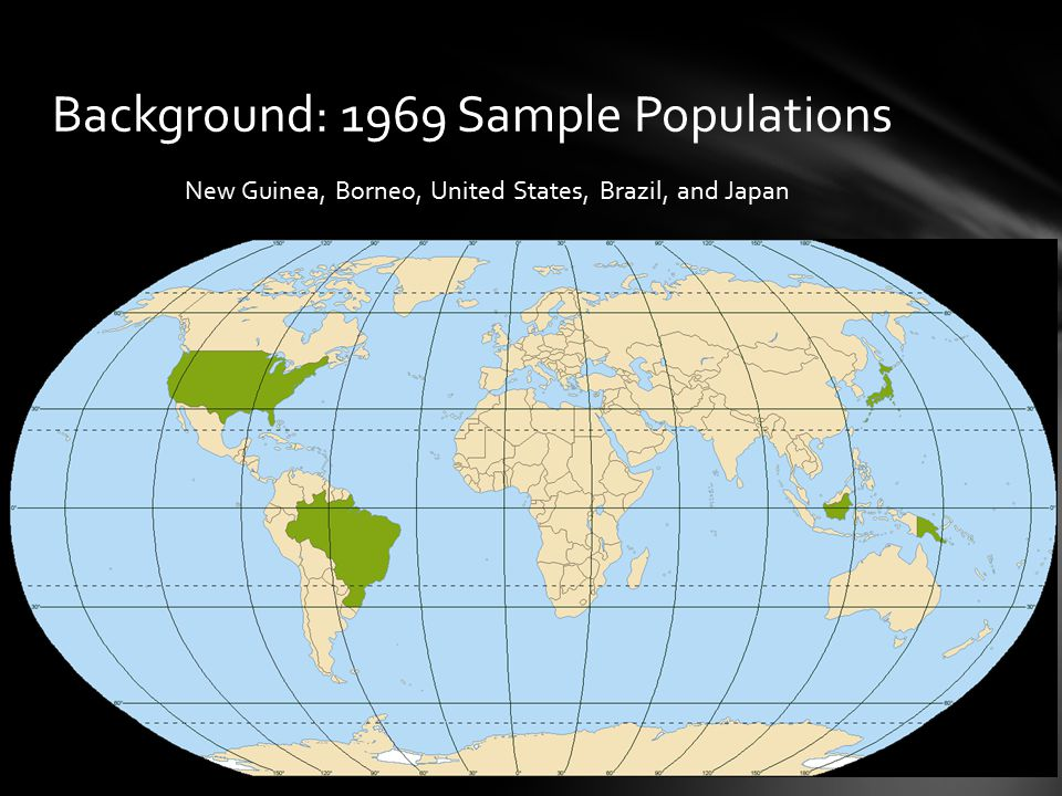 Background: 1969 Sample Populations
