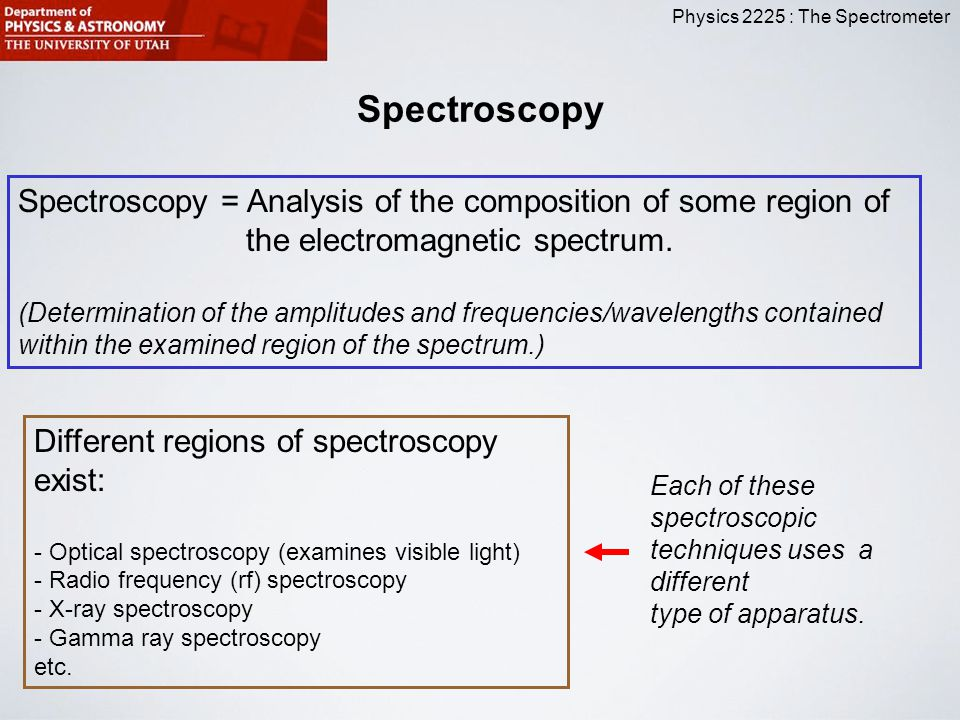 Spectroscopy Spectroscopy = Analysis of the composition of some region of the electromagnetic spectrum.