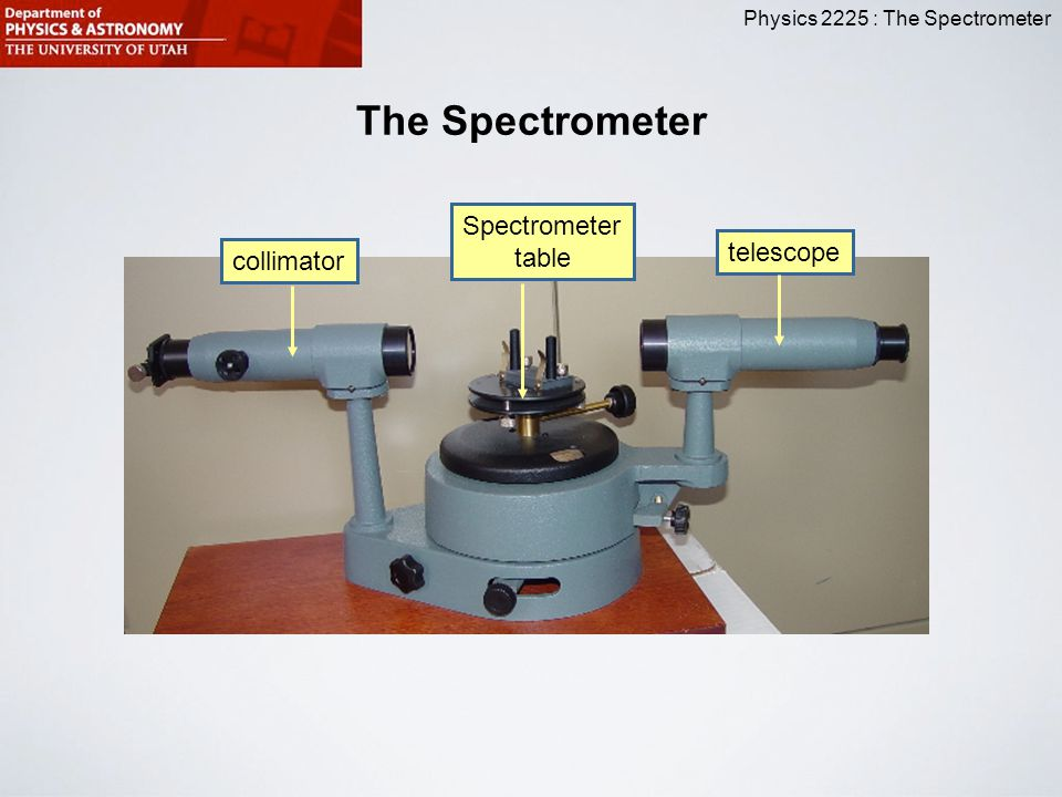 The Spectrometer Spectrometer table telescope collimator