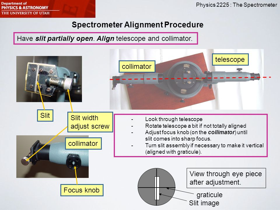 Spectrometer Alignment Procedure