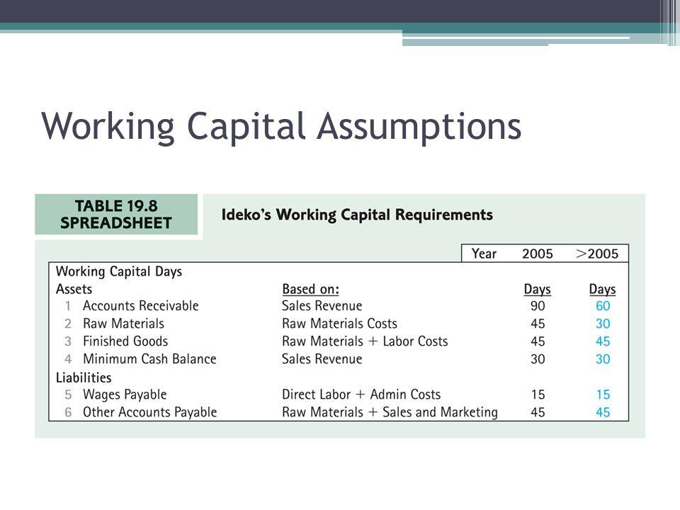 Working Capital Assumptions