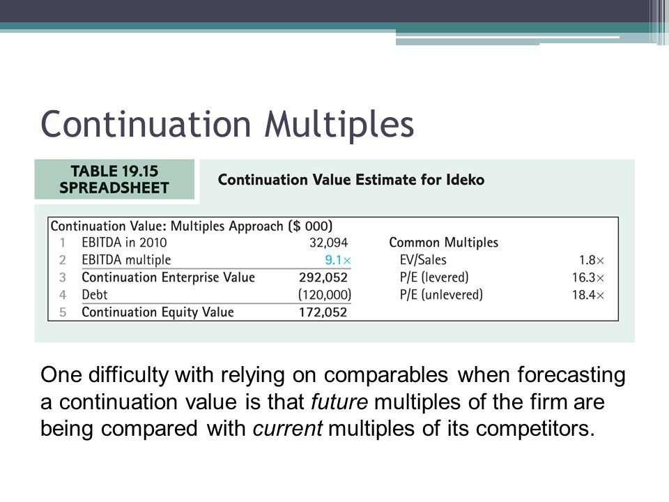Continuation Multiples