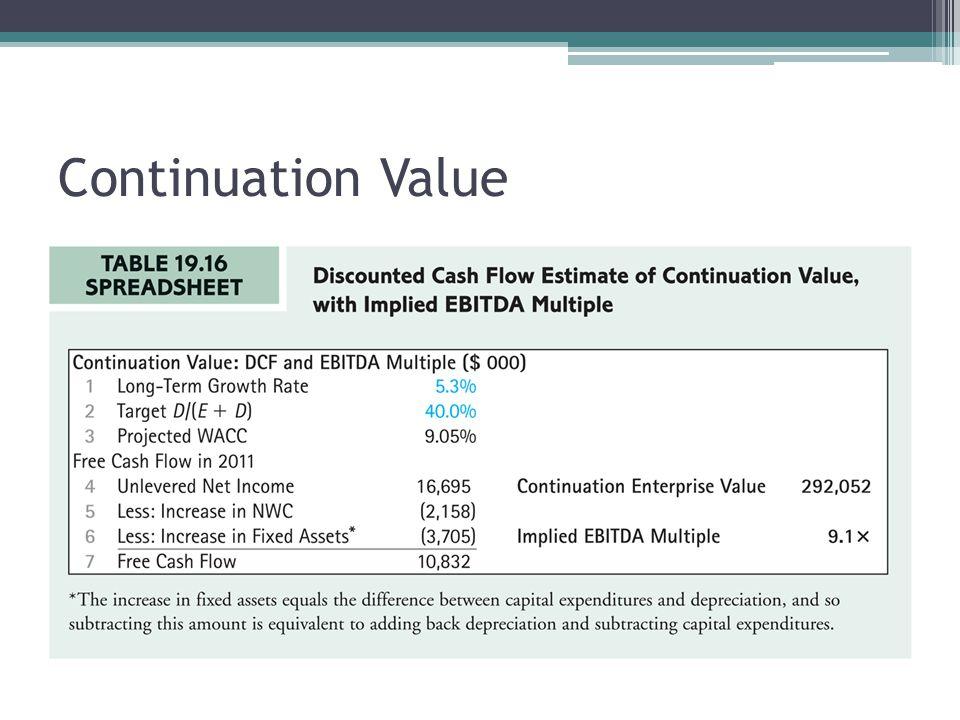 Continuation Value