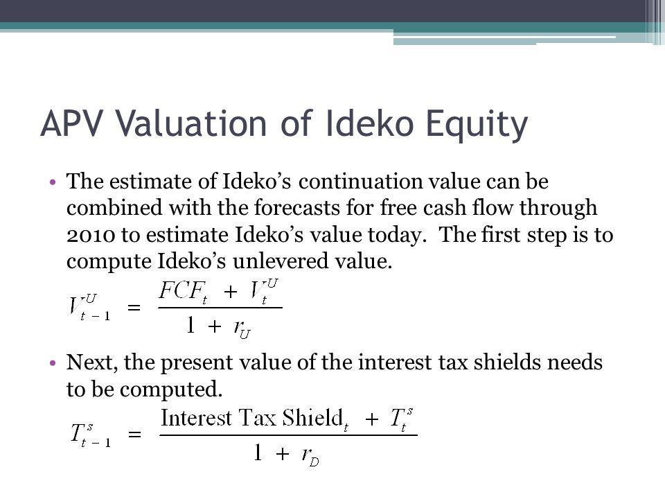APV Valuation of Ideko Equity