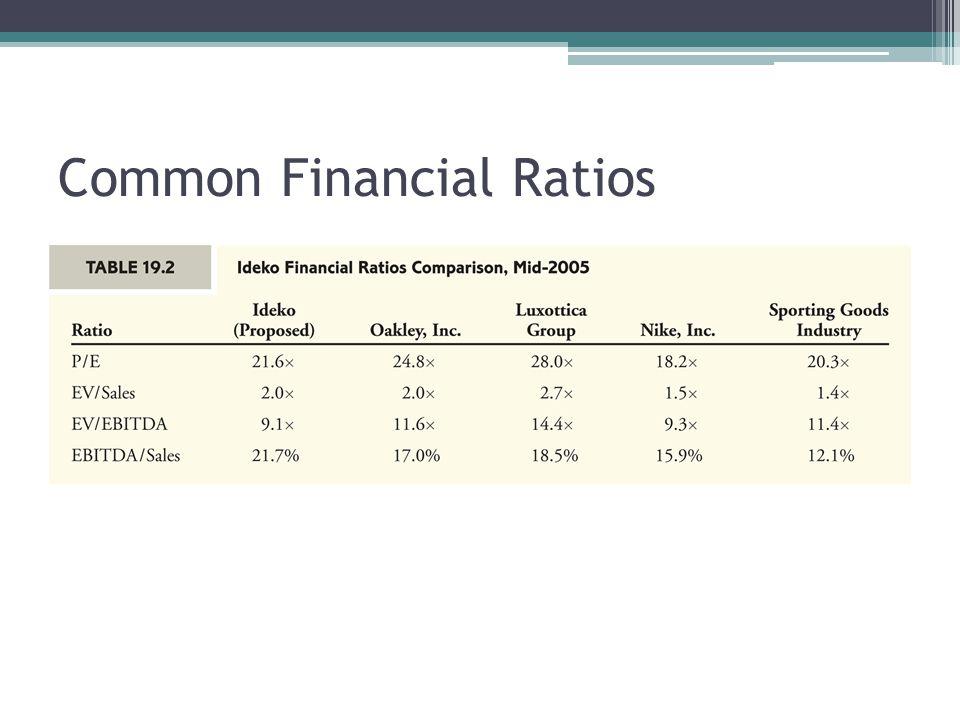Common Financial Ratios