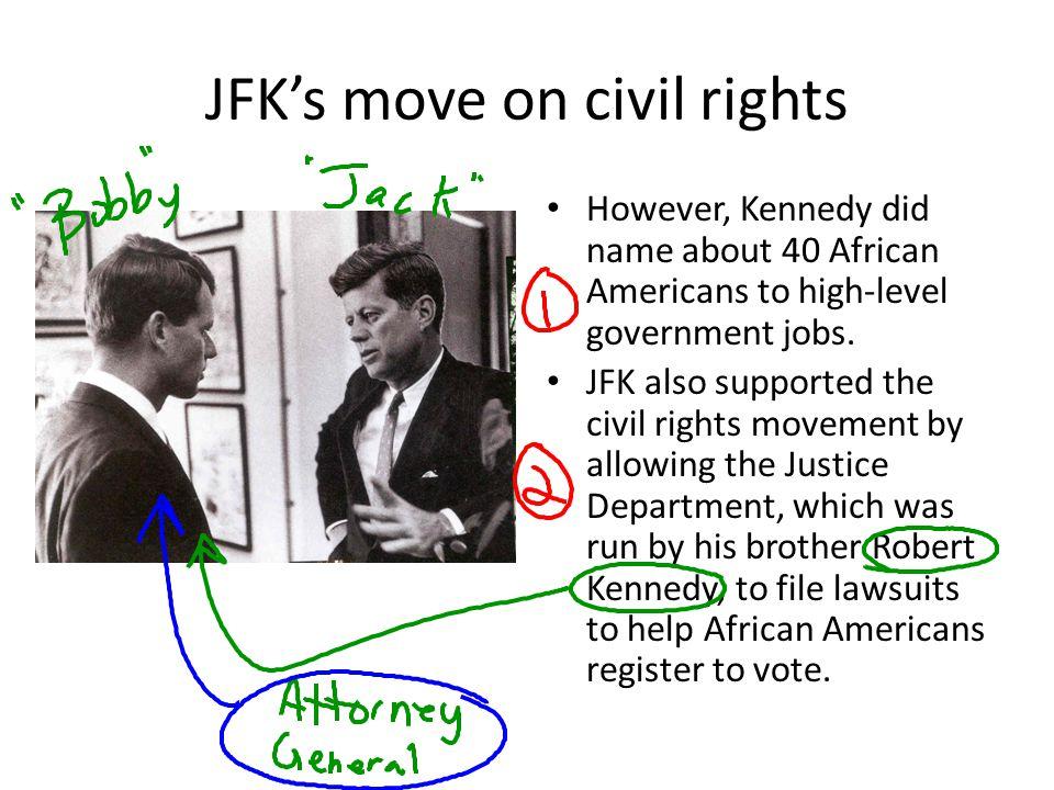 JFK's move on civil rights