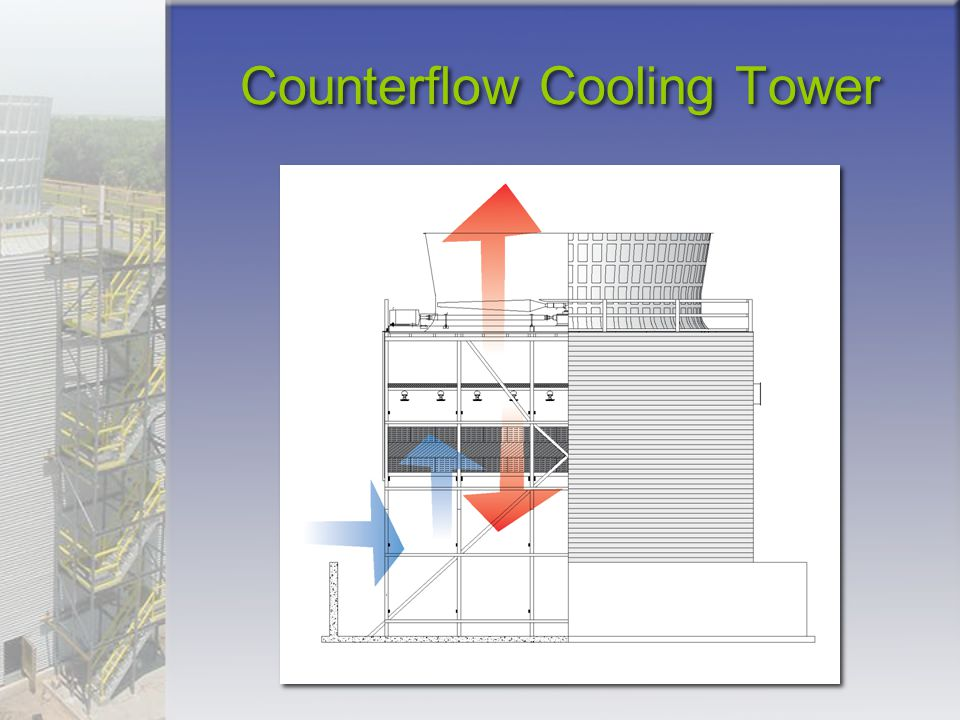 Counterflow Cooling Tower