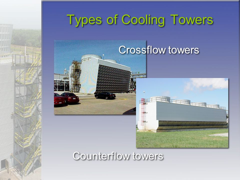 Types of Cooling Towers