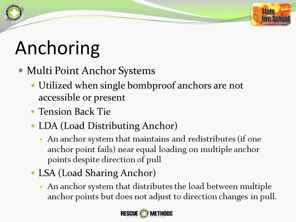 Anchoring Multi Point Anchor Systems