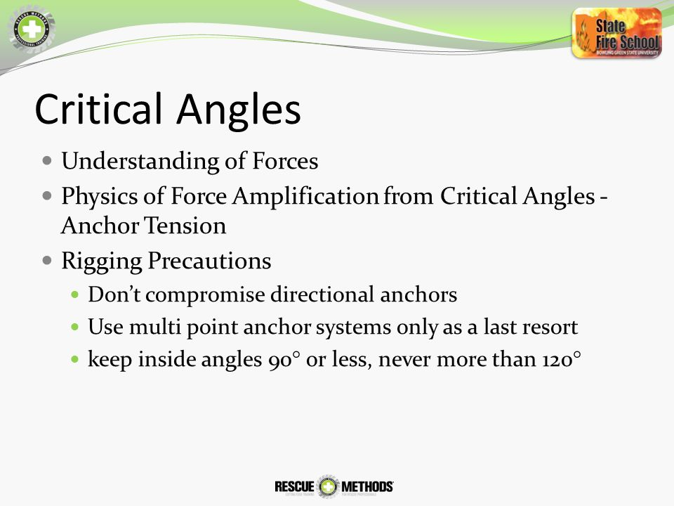 Critical Angles Understanding of Forces