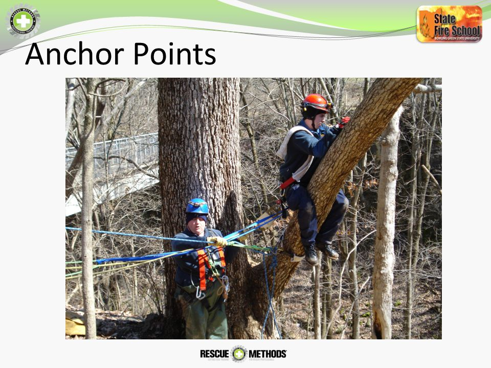 Anchor Points Establishing a high directional