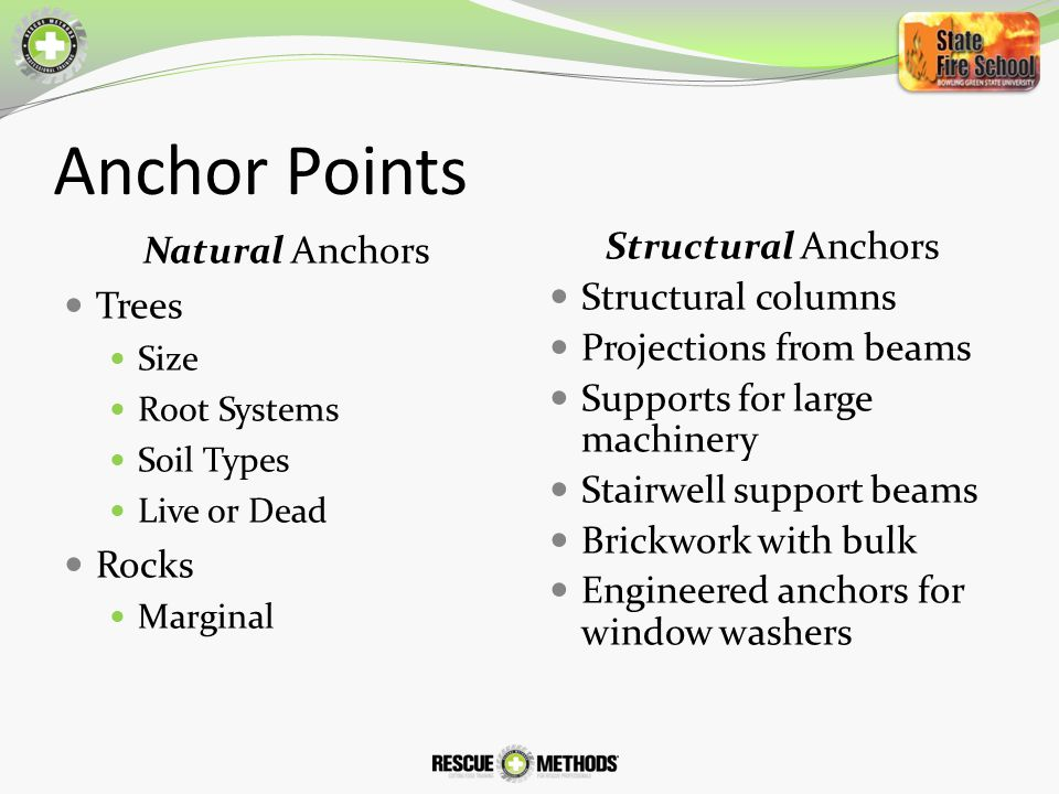 Anchor Points Natural Anchors Trees Rocks Structural Anchors