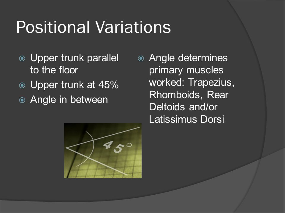 Positional Variations