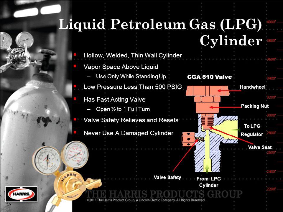 Liquid Petroleum Gas (LPG) Cylinder